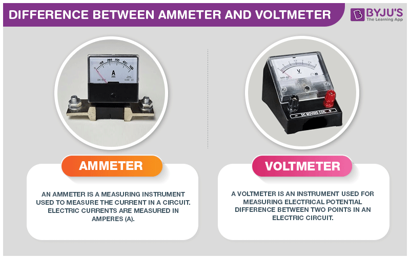 Difference Between Ammeter and Voltmeter
