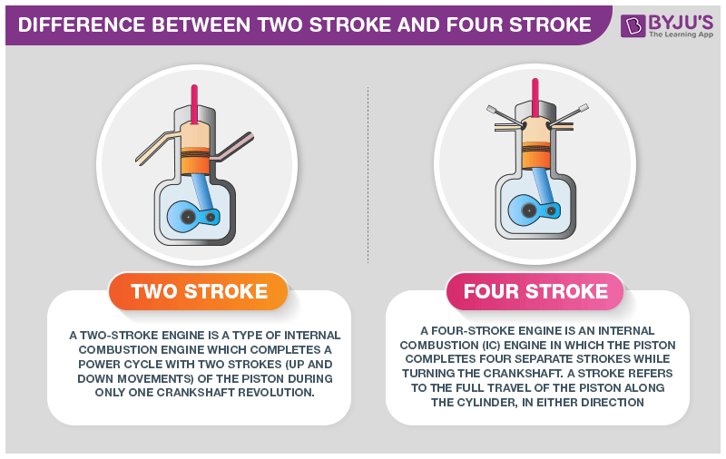 Difference Between Two Stroke and Four Stroke