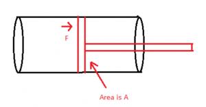movement of piston