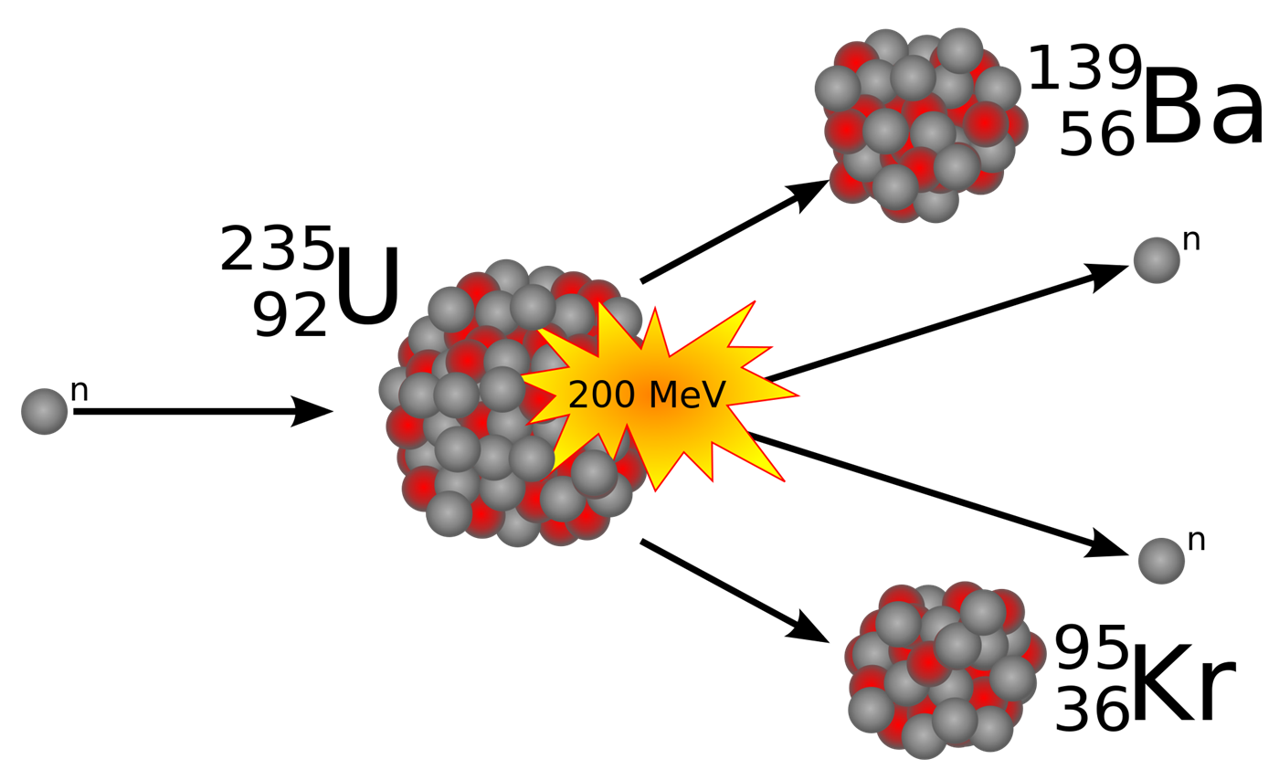 What Is Nuclear Fission