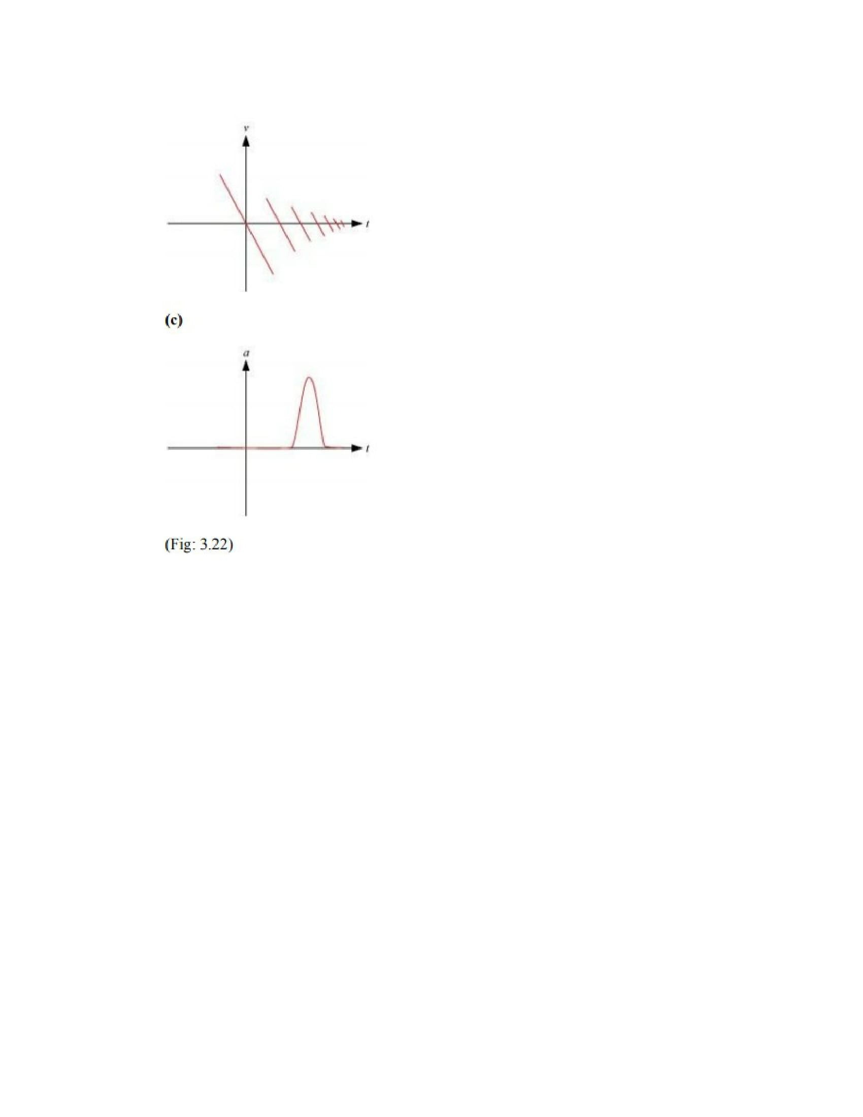 Physics Numericals Class 11 Chapter 3 25