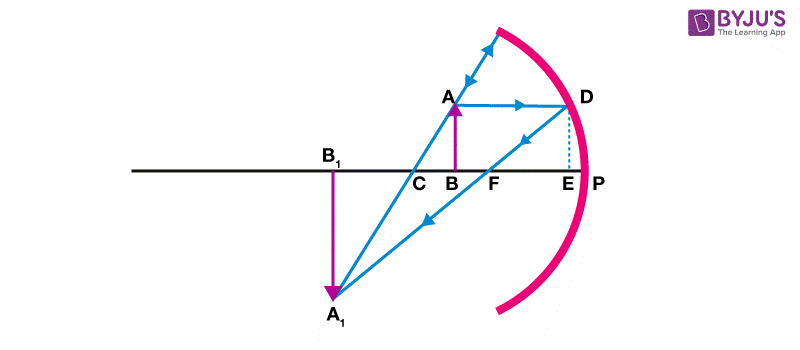 Derivation Of Mirror Formula