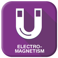 Branches Of Physics Electromagnetism