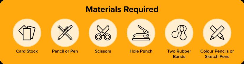 DIY Thaumatrope Materials