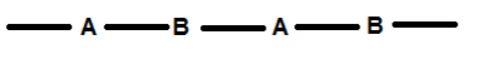 Alternating Copolymer