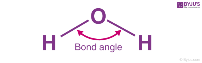 Bond Angle