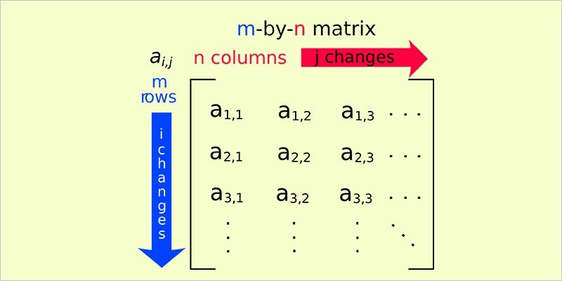 Elementary -Transformation Of Matrices