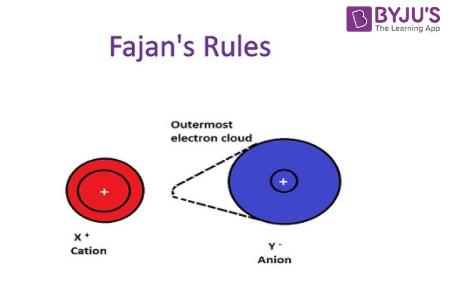 Fajans rule