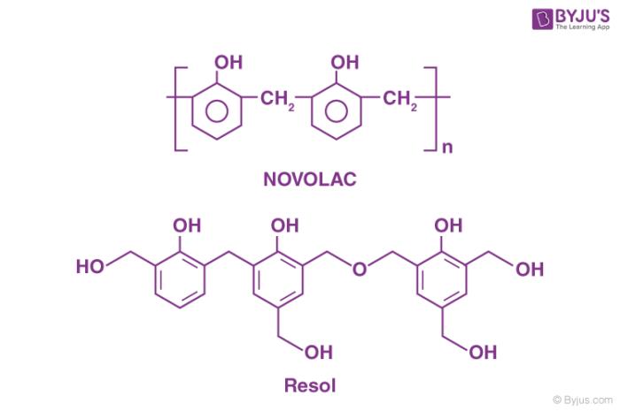 Novolac and Resol