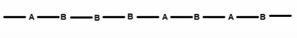 Statistical Copolymer