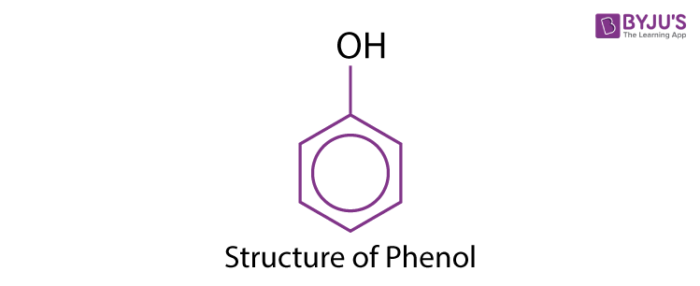 Uses of Phenol