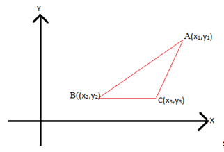 Determinant - Area of a triangle