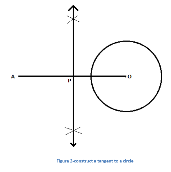 Construction of Tangent To a Circle