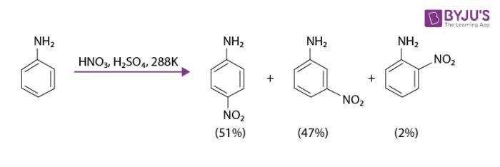 Representation of Nitration Reaction