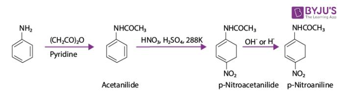 p-Nitroaniline