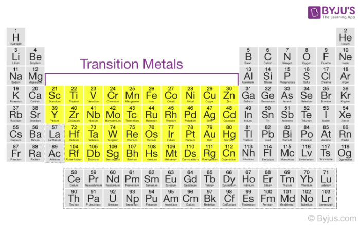 metallic character