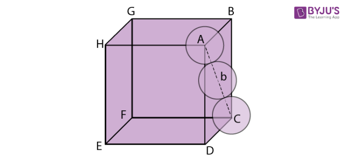 Packing Efficiency of a Unit Cell