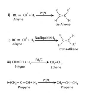 Preparation Of Alkenes