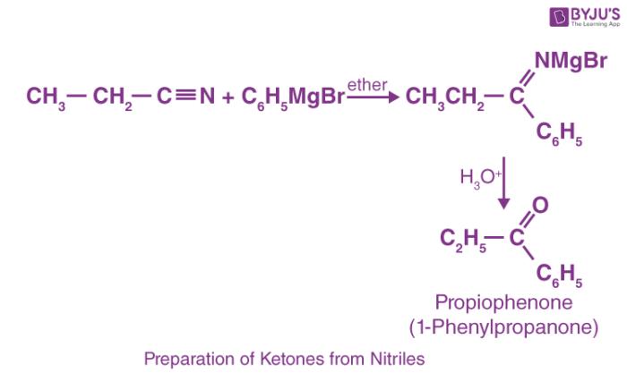preparation of ketones