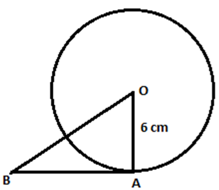 tangent to a circle example