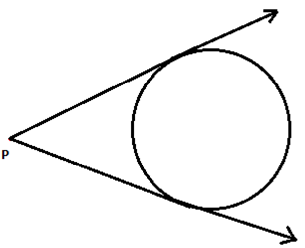 tangent to a circle-Point is outside the circle
