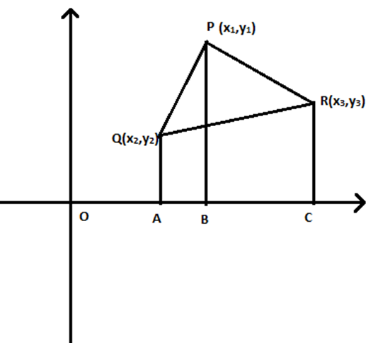 Area Of A Triangle in Coordinate Geometry