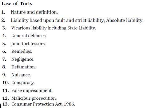 UPSC Law Syllabus- Law Optional Syllabus Paper-II 2