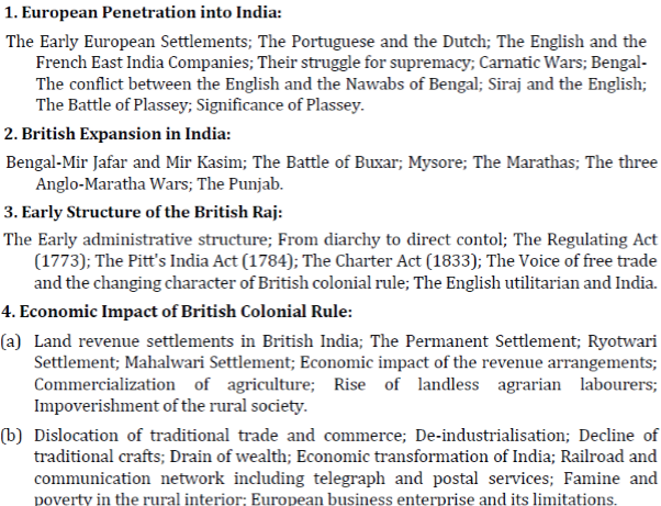 UPSC Syllabus History Optional Paper II