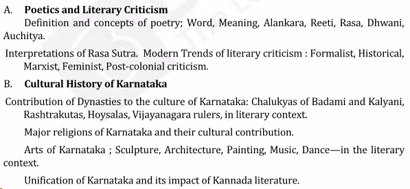 UPSC Kannada Literature Syllabus- Kannada Literature Optional Syllabus Paper-I 2