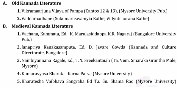 UPSC Kannada Literature Syllabus- Kannada Literature Optional Syllabus Paper-II 1
