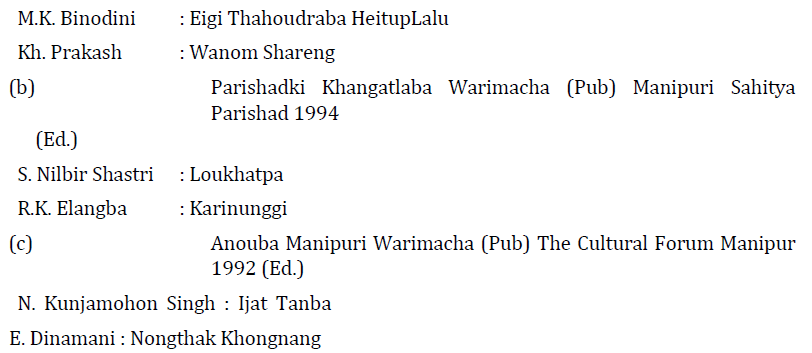 UPSC Manipuri Literature Syllabus- Manipuri Literature Optional Syllabus Paper-II 5