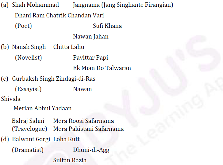 UPSC Punjabi Literature Syllabus- Punjabi Literature Optional Syllabus Paper-II 2