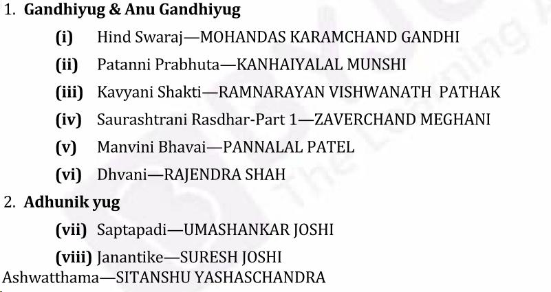 UPSC Gujarati Literature Syllabus- Paper II