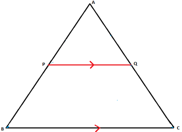 Basic Proportionality Theorem or Thales Theorem