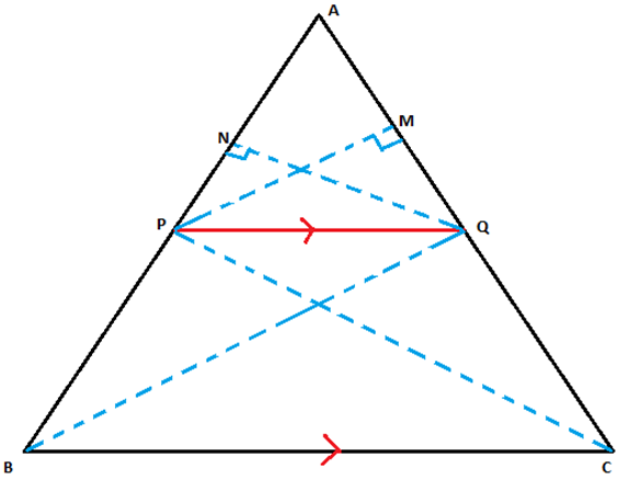 Basic Proportionality Theorem- Proof