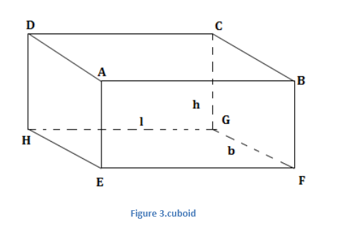 Lateral surface area of cuboid