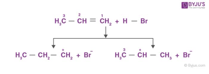 Electrophilic Reaction