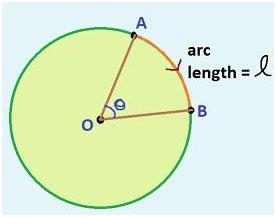 Angle Formula