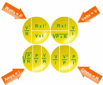 Electricity Formula Diagram