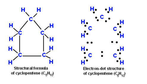 Electron Dot Diagram Definition.Lewis Electron Dot Structures Detailed Explanation With