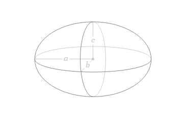 Ellipsoid Formula