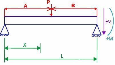 Free_ FIXED BEAM WITH