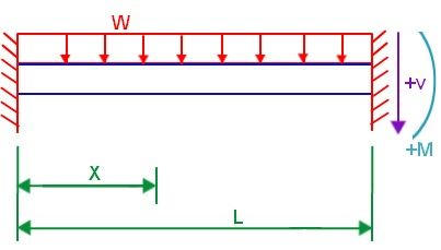 PINNED_ FIXED BEAM WITH