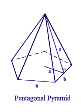 Surface Area of a Pentagonal Pyramid Formula