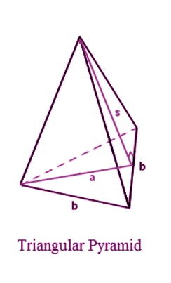 Surface Area of a Triangular Pyramid Formula