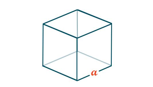Volume of a Cube Formula