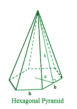 Surface Area of a Hexagonal Pyramid Formula