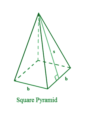 Surface Area of a Square Pyramid Formula