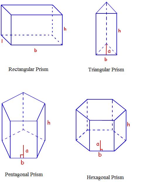 Types of Prism