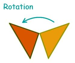 Transformations-Rotation